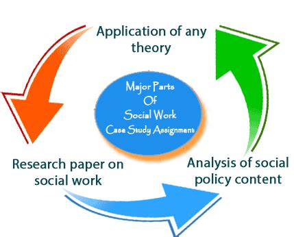 Experts Essay: Simple case study examples in social work